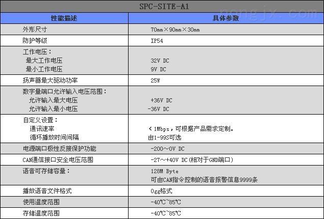 智能式报警终端  SPC-SITE-A1产品参数