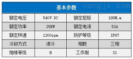 硕博电子25KW水冷动力总成 MSP38-025S199X1200H210