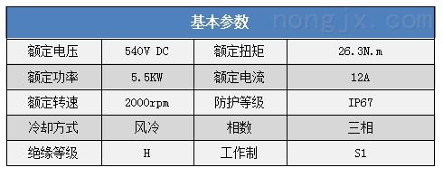 硕博电子5.5KW风冷动力总成 MSP38-005F026X2000H210